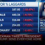 Câștigătorii crizei COVID-19: Bill Ackman, 2,6 miliarde dolari prin pariuri pe scăderea pieței